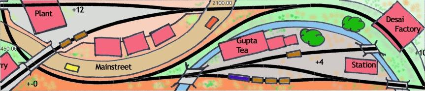 Darjeeling Switchback Trackplan